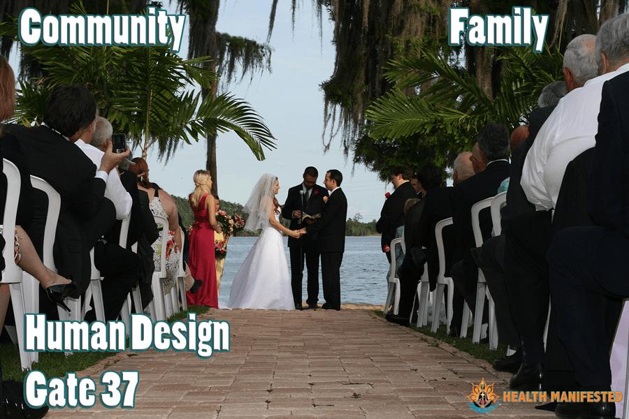 Human Design Gate 37