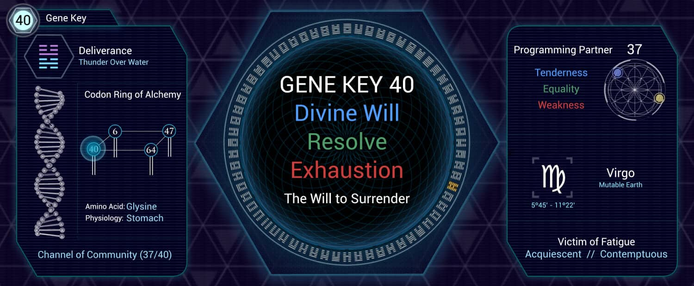GK-40-0000000