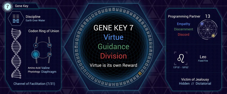 GK-7-0000000